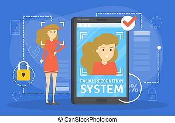 Face recognition system in mobile phone concept