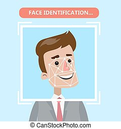Face recognition technology.