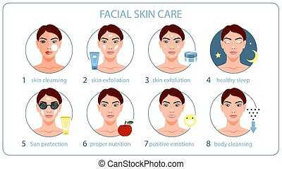 Face skin care instruction. Mask and cream for healthy skin