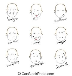 Face Smile Emotions Sketch Hand Draw Head Vector