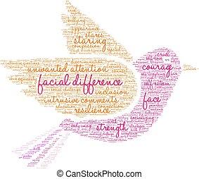 facial, nuage, mot, différence