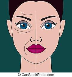 facial, rajeunissement, peau