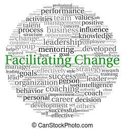 facilitating, ändring, begrepp, in, ord, etikett, moln