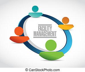 facility management diagram sign illustration design graphic