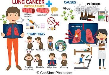 facteurs, illustration., cancer, bronchite, maladie, concept-symptoms, contenu, pneumonia, infographics., vecteur, santé, poumon, prevention/treatment., soin, risque