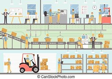 Factory interior set.