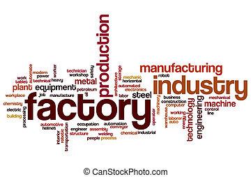 Factory word cloud