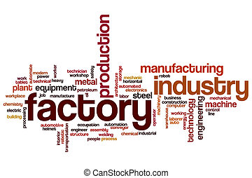 Factory word cloud