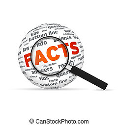 Facts 3d Word Sphere with magnifying glass on white background.