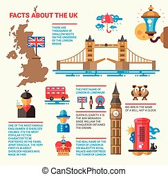 Facts about the UK poster with flat design infographic...