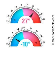 fahrenheit, thermomètres, celsius