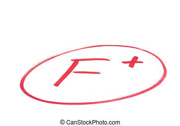 Failed Test - Grade F+ (plus)