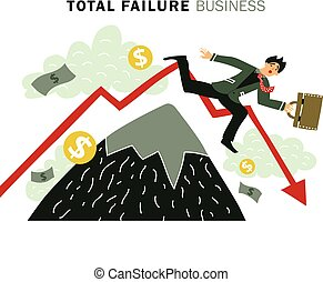Failure Business Composition