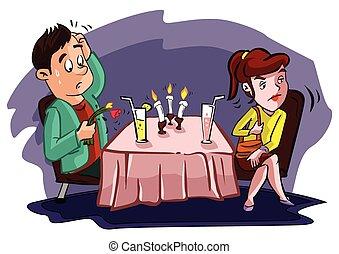 Failure couple