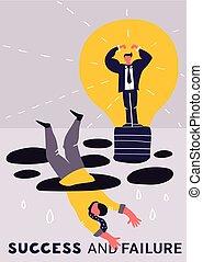Failure Success Business Poster