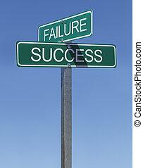 Failure Success Sign