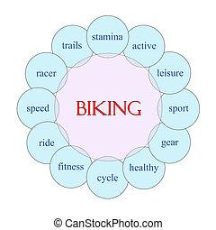 faire vélo, circulaire, mot, concept