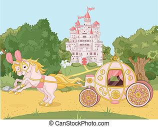 fairytale, wagen