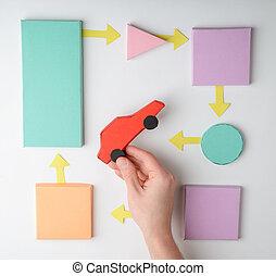 fait, différent, achat, organigramme, diagramme, couleur, voiture, blocs