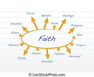 faith model illustration design