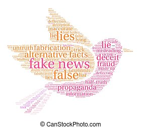 Fake News Word Cloud