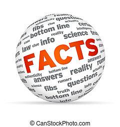 fakta, glob