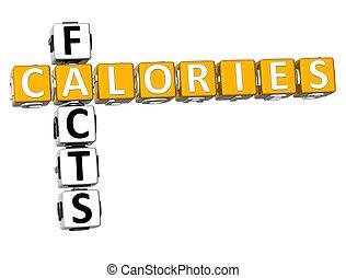 fakty, krzyżówka, kalorie, 3d