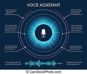 fala, assistência, tecnologia