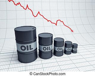 fall down oil barrel