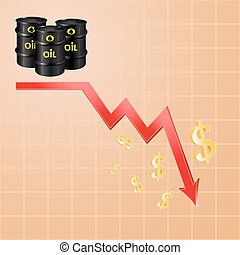Fall in oil prices