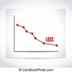 falling loss graph illustration design