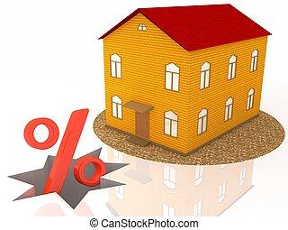 Falling of percent