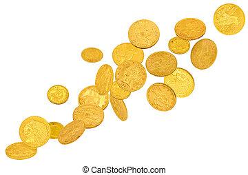 Gold American Dollar Coins