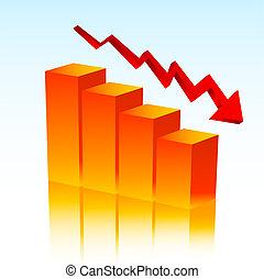 Chart showing falling profits