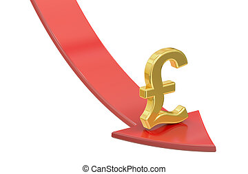 Falling red arrow with symbol of pound sterling, crisis concept. 3D rendering