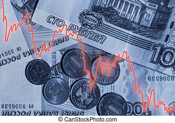 Falling ruble - Graphic of falling ruble