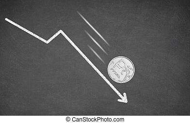 Falling Ruble money cash.