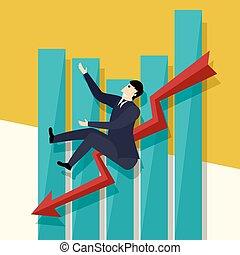 Falling sales chart