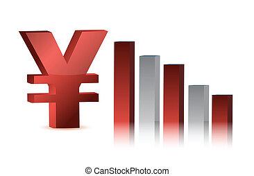 falling yen currency