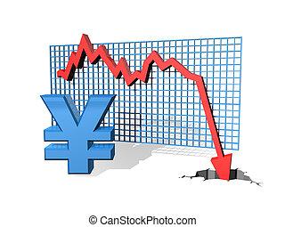 Falling Yen