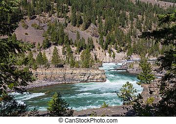 Falls on the Kootenai river