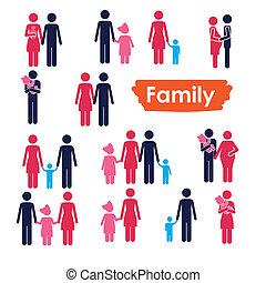 família, ícones