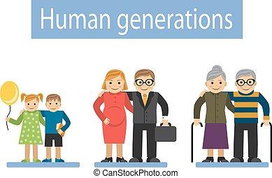família, três gerações