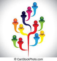 familia , gente, relacionado, diverso, cierre, grupo, y, entre, círculo, relación, compañía, niños, miembros, estructura, representa, gráfico, students., gente, empleados, árbol, vector, o