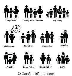 familia , tamaño, tipo, de, relación