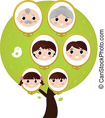 familie, generation, baum, freigestellt, weißes, karikatur
