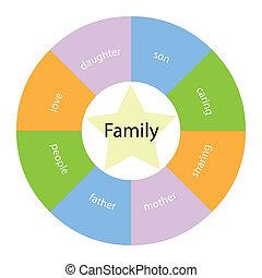 famille, circulaire, concept, à, couleurs, et, étoile