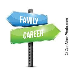 family, career road sign illustrations design
