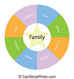 Family circular concept with colors and star