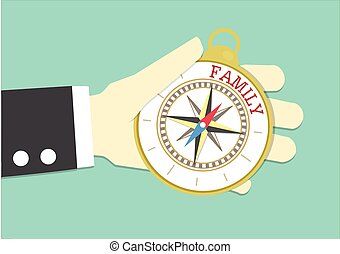 family compass